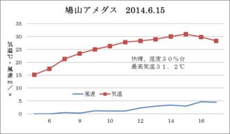 2014615