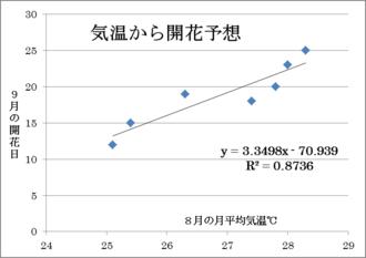 201491_2